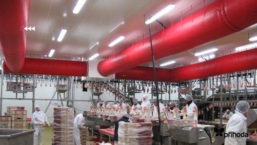 kumaş kanal gıda sektörü kullanımı