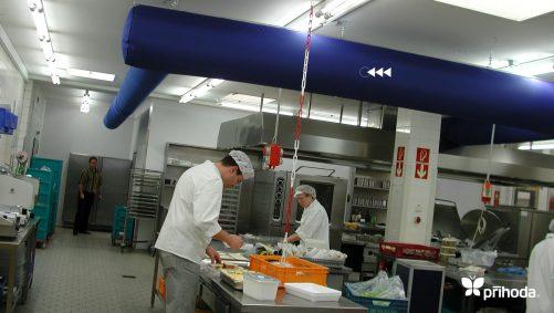 kumaş kanal endüstriyel mutfak uygulama