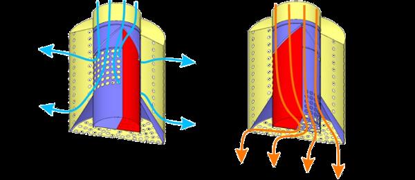 kumaş deplasmanlı difüzör