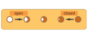 kumak kanal perforasyon delik kapatma