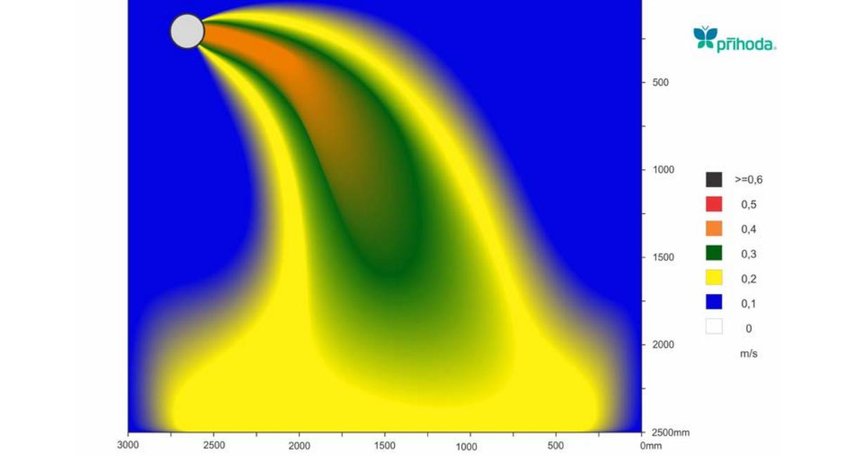 kumaş kanal soğutma simülasyon